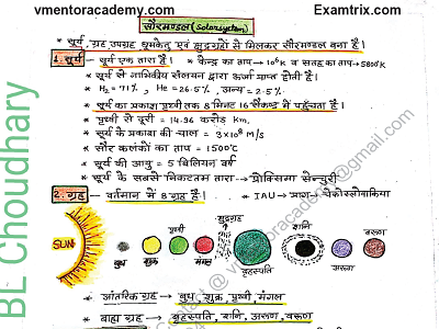 Geography hand written notes BL chaudhary