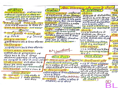 World Geography,Broad Physical Features Handwritten Notes