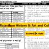 Rajasthan History, Art & Culture PDF in Hindi- examtrix.com