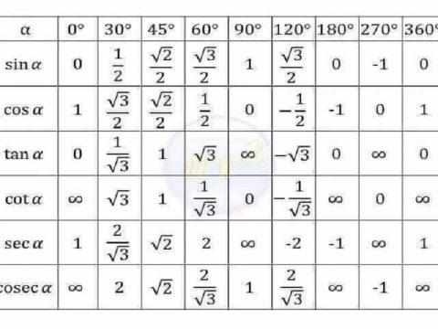 Maths Formula SSC CGL Railway examtrix.com
