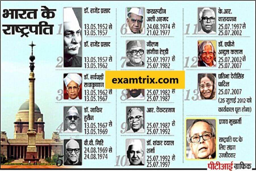 all-presidents-of-india in hindi and english download full pdf
