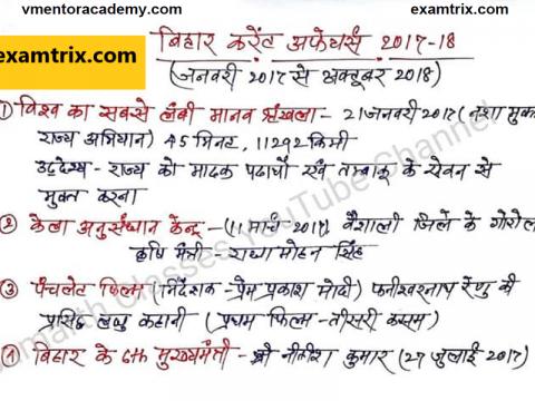Bihar Current Affairs 2018