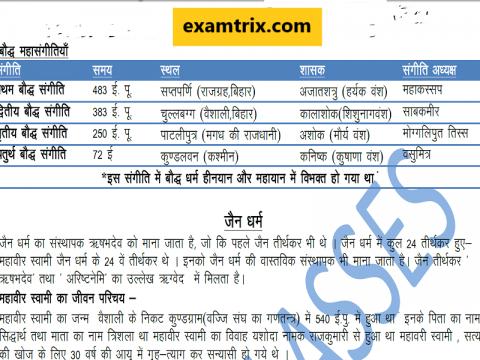 Ancient History Notes - सिंधु घाटी सभ्यता Sindhu ghati sabhyata - Harappa Sabhyata