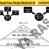 Complete Psychology Notes in Hindi For RAS TET and CTET exams