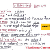 December 2018 Current Affairs by Vikash Kumar examtrix
