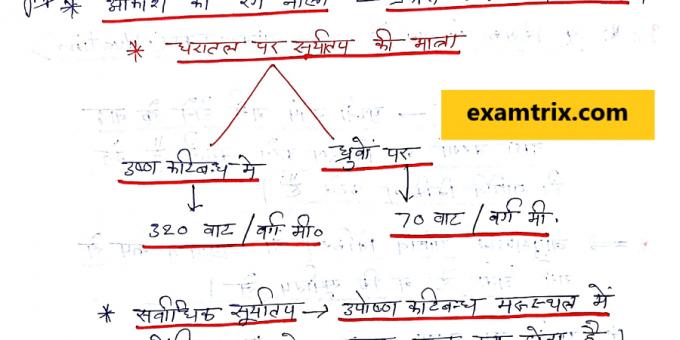 Geography of india based on NCERT - Examtrix com