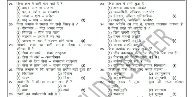 Patwari Mains exam practice questions in Hindi