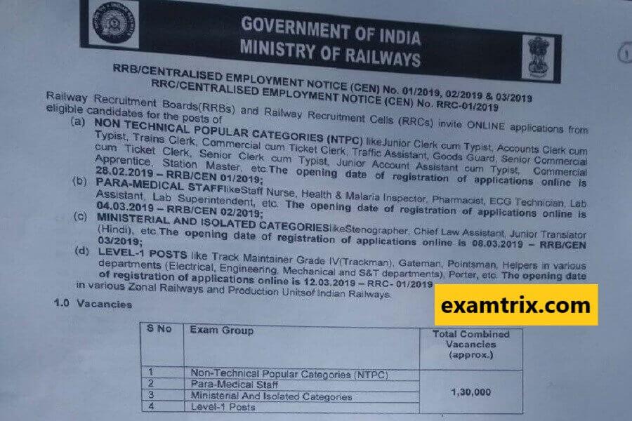 RRB NTPC Notification 2019 Railway Recruitment Notification 2019 Railway 1.3 Lakh Vacancy Notification in NTPC -Para Medical Level-1- MI