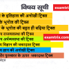 Geography Short Tricks in Hindi, General Science Tricks in Hindi, History GK Tricks in Hindi, Economics Tricks in Hindi, Indian Polity/Constitution Short Tricks in Hindi, Sports Tricks in Hindi, Short Tricks Notes in Hindi