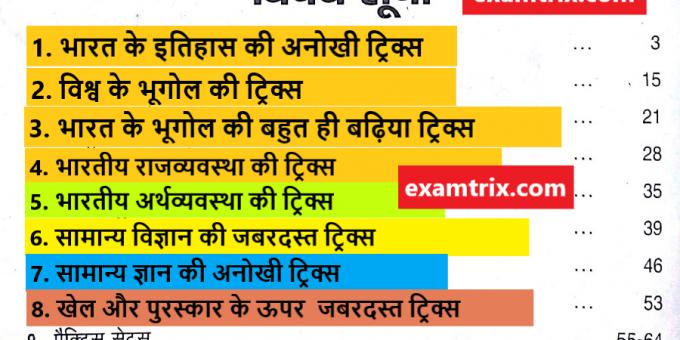 Geography Short Tricks in Hindi, General Science Tricks in Hindi, History GK Tricks in Hindi, Economics Tricks in Hindi, Indian Polity/Constitution Short Tricks in Hindi, Sports Tricks in Hindi, Short Tricks Notes in Hindi