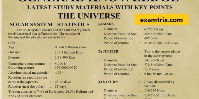 General Knowledge Key Points Download PDF