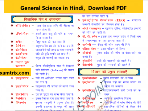 General Science in Hindi PDF Download examtrix Physics Chemistry and Biology