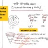 Geography Notes in Hindi PDF Download Free examtrix