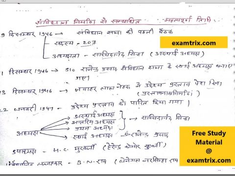 Indian Polity Notes in Hindi PDF Download Indian Constitution Notes PDF