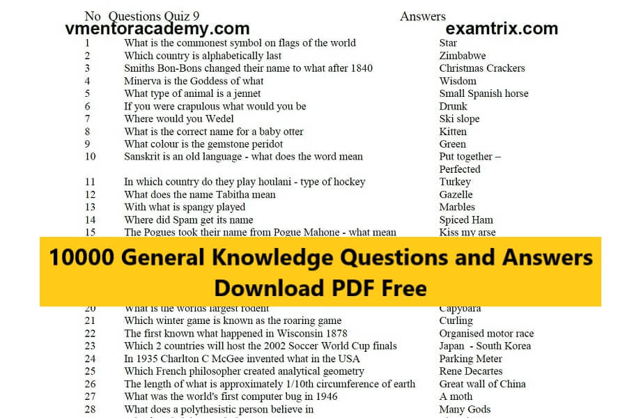 Easy Multiple Choice Questions And Answers General ...