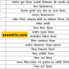 Important Days in the year in Hindi PDF