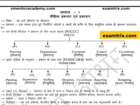 शैक्षिक प्रशासन एवं प्रबंधन Education Management And Administration notes