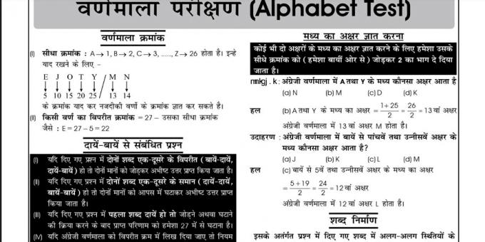 Reasoning tricks in Hindi Free PDF Download