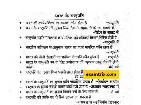 Indian Polity Questions in Hindi PDF Download